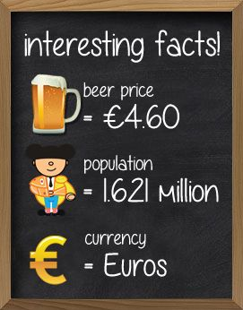 #Barcelona #InterestingFacts
