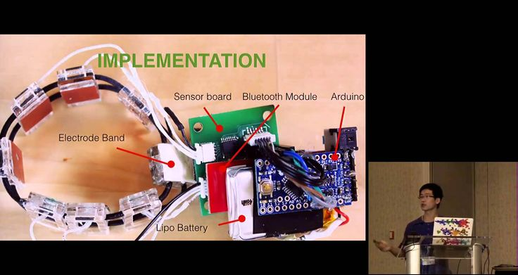 UIST 2015 - Tomo: Wearable, Low-Cost Electrical Impedance Tomography for...