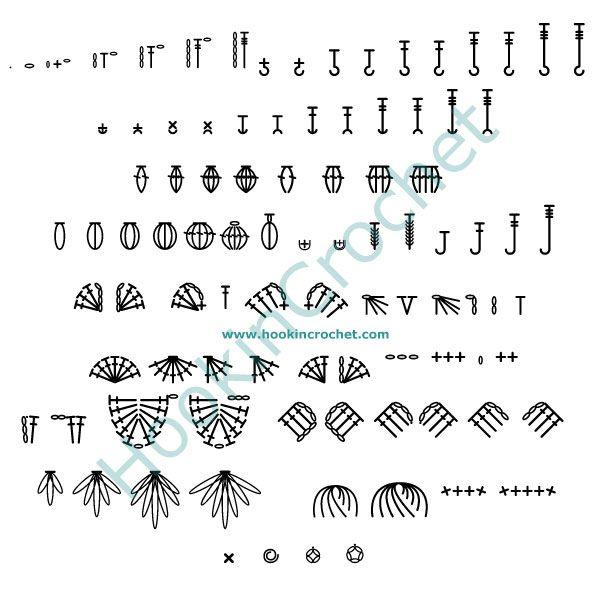 95 best hookincrochet images on pinterest welcome to hookincrochet crochet symbols font software ccuart Gallery