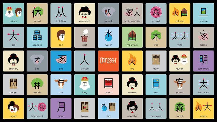 10 consejos para aprender los caracteres chinos