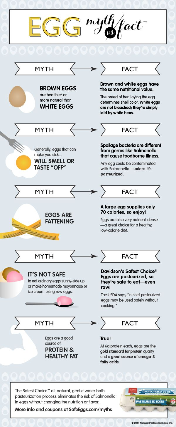 Myth or Fact? Little-known egg #nutrition facts from @ SafeEggs!