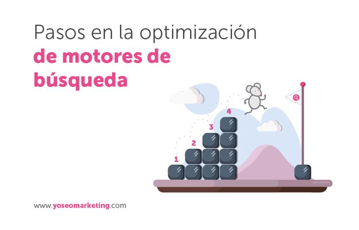 ¿Cómo realizar al #optimización de motores de búsqueda? Ya lo sabemos, todos quieren ser los primeros http://www.yoseomarketing.com/blog/optimizacion-motores-de-busqueda-pasos/ #SEO