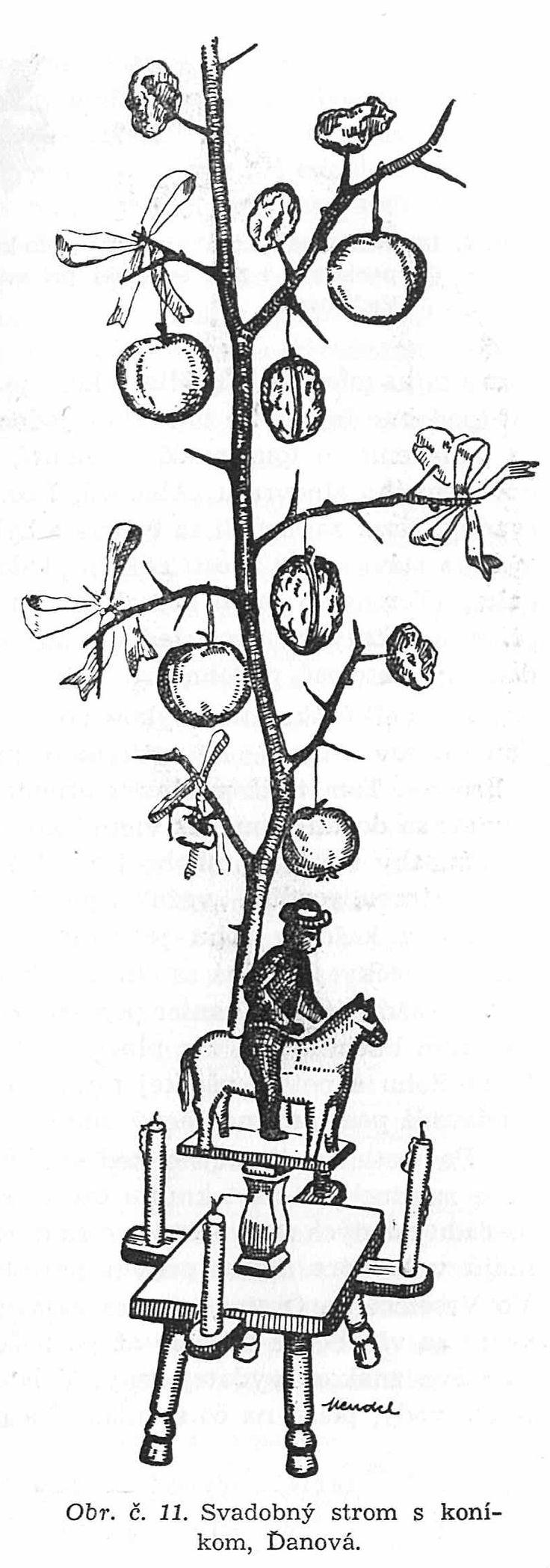 Stromčeky. V minulosti boli obradné obetné stromy nie len čtrou vianoc, ale akejkoľvek inej slávnosti, väčšinou však nie v podobe zoťatého stromu, ale len ratolesti ozdobených halúzok obvešaných bohatstvom plodov. Zotínanie kmeňov stromov je už novodobá úpadková podoba, pôdovne boli odrezané halúzky zrejme obradne od posvätného stromu vyprosené za účelom prenesenia sily božského stromu do domu.