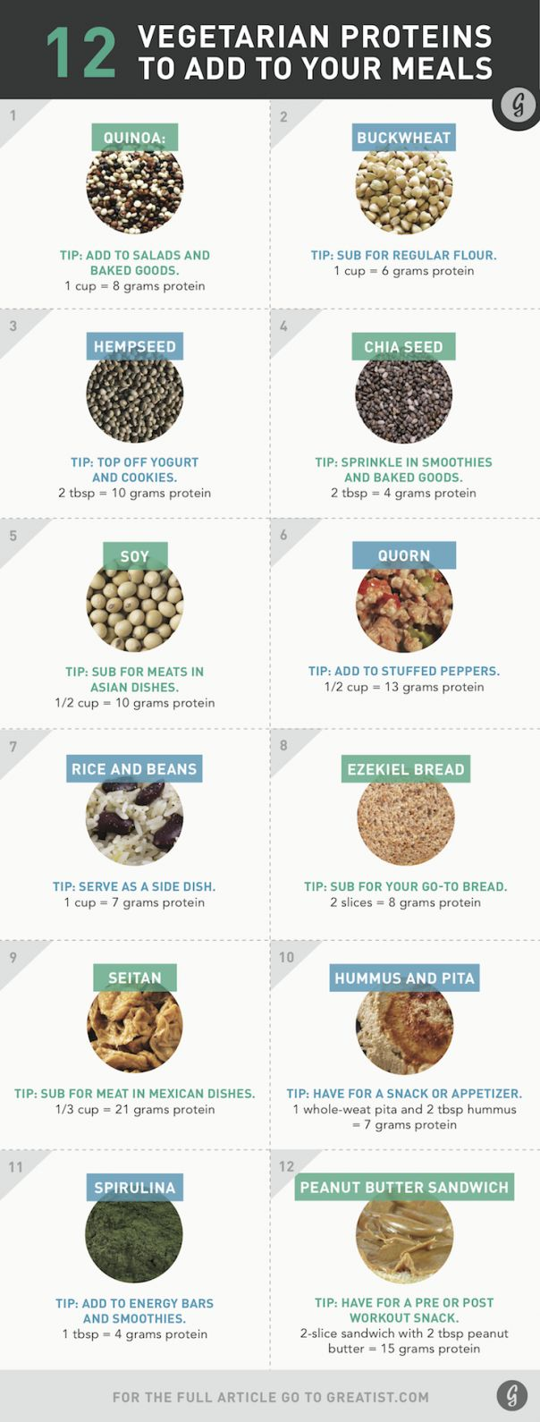 12 Complete Proteins for Vegetarians #protein #vegetarian