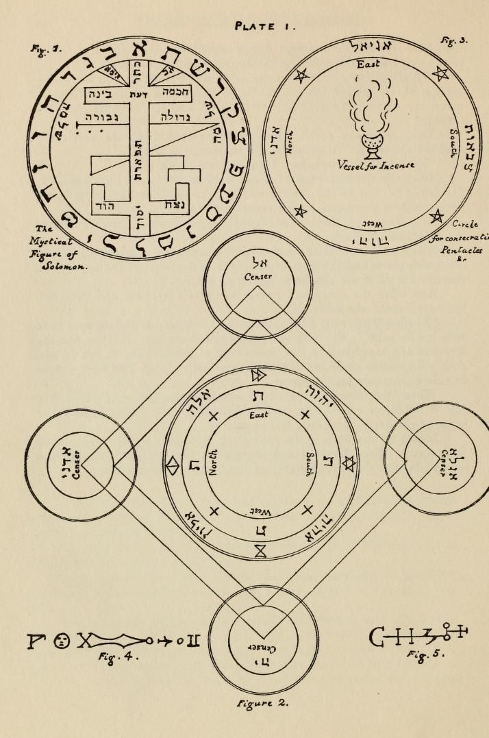 The greater Key of Solomon : including a clear and precise exposition of King Solomon's secret procedure, its mysteries and magic rites : original plates, seals, charms and talismans : translated from the ancient manuscripts in the British Museum, London by Solomon, King of Israel; Mathers, S. L. MacGregor (Samuel Liddell MacGregor), 1854-1918; De Laurence, L. W. (Lauron William), b. 1868 Published 1914…