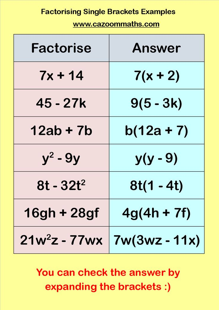 best 25 algebra formulas ideas on pinterest algebra algebra help and maths algebra formulas. Black Bedroom Furniture Sets. Home Design Ideas