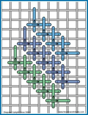 Diagonal Upright Cross Stitch