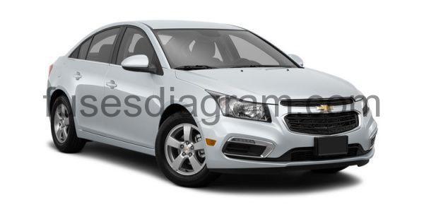 Fuse Box Diagram Chevrolet Cruze
