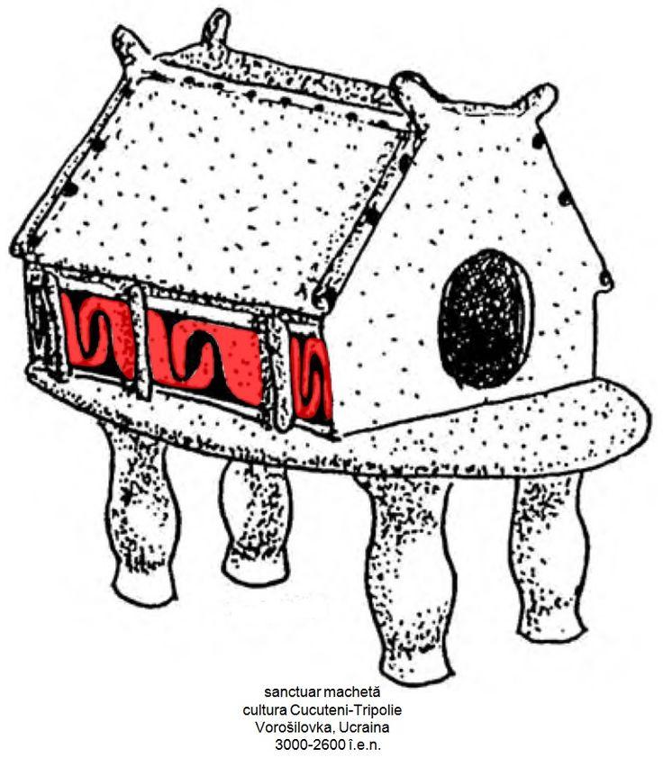 Replicile sanctuarelor sunt adesea bogat decorate cu simboluri şi împodobite, deasupra intrării sau pe acoperiş, cu bustul sau cu masca zeiţei, animalul ei sacru, ori cu coarne.