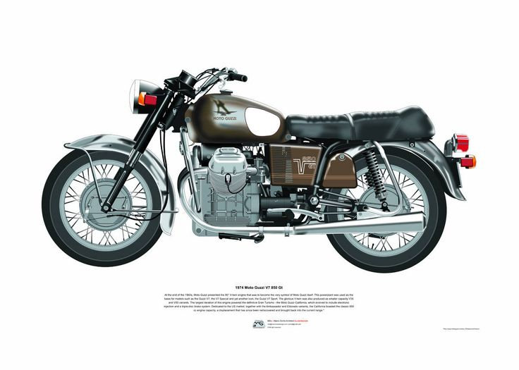 Moto Guzzi V7 850 GT (1974) - Motorcycle Illustration di MSaHomeDesign su Etsy