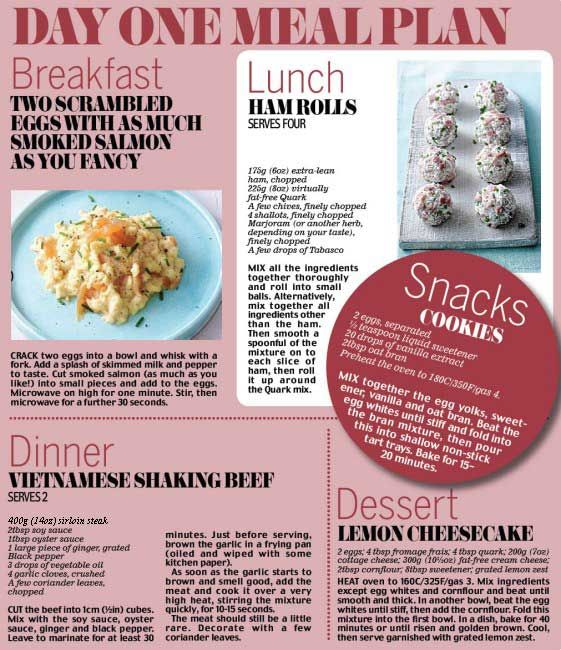 Dukan Diet Attack Phase Food Ideas
