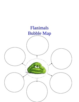 Complete set of FLANIMALS Thinking Maps! Great writing