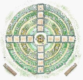 Vegetable Garden Layout | Home  Garden Design  Garden Plans  Herb Garden Design This looks overwhelming, but could be more do-able if add one concentric circle per year.