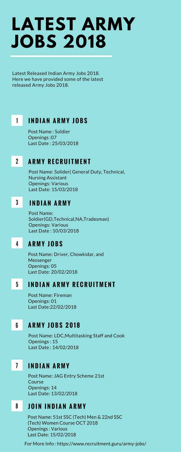 Indian Army Jobs 2018. Latest Released Army Jobs 2018.