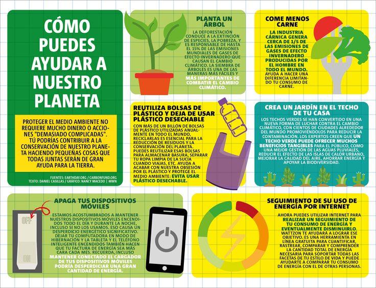¿Cómo puedes ayudar a nuestro planeta? | Publimetro Colombia