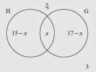 Репетиторы по школьной математике, высшей и дискретной математике (Москва) GMAT math help lessons: Диаграмма Венна. Задачи по математике для 11 класс. С5 по Математике Реальный ЕГЭ 2014 Видеоурок   ЕГЭ по математике задание С6
