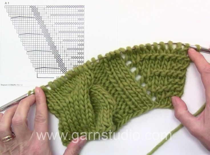 DROPS Knitting Tutorial: How to knit chart A.1 in DROPS 150-12