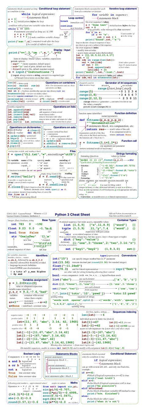 14 best flit images on Pinterest Computer programming, Coding and
