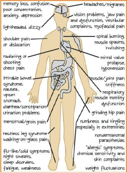 Fibromyalgia, commonly called fibrositis, is a fairly common condition and one not easily treated by conventional means. Natural methods often work well for fibromyalgia, and some of the methods are set out in this article.