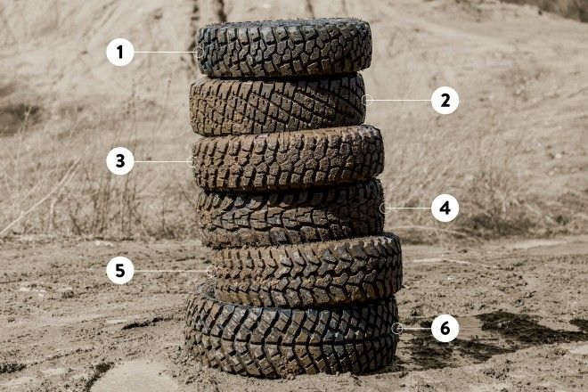 6 of the Most Capable Off-Road Tires You Can Buy Today