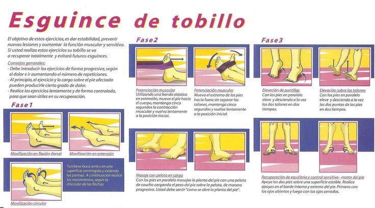 Esguince de tobillo | Hambrientos de movimiento