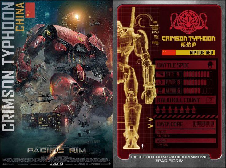 Pacific Rim Jaegers(Giant Robots) Stats | Movie Madness in ... Pacific Rim Jaeger Stats