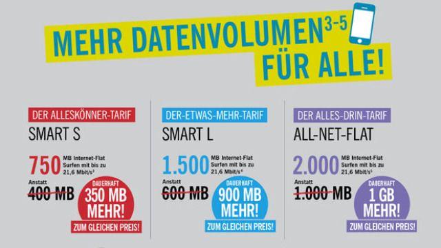Danke Lidl! Tarif-Neuerungen bringen Ihnen Vorteile - http://ift.tt/2hXxHiN #aktuell