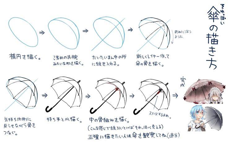 かんたん(?)傘の描き方