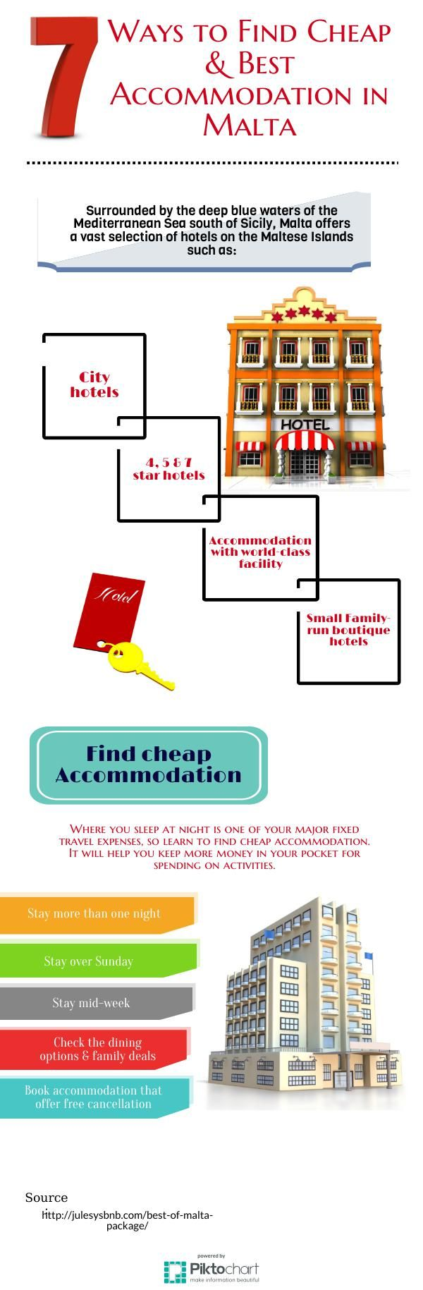 7 Ways to Find Cheap & Best Accommodation in Malta