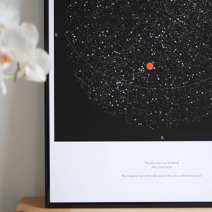 Personalised Map Of The Stars Medium Size Print