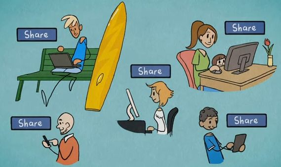 The Core Marketing Rules & Strategies to Successful Sharing on Facebook