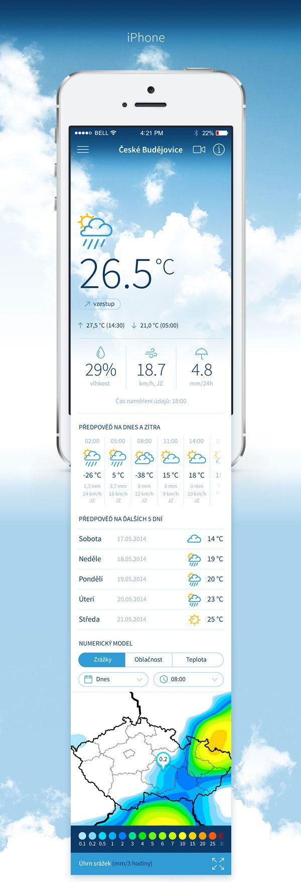 5.Mobile App Design Inspiration