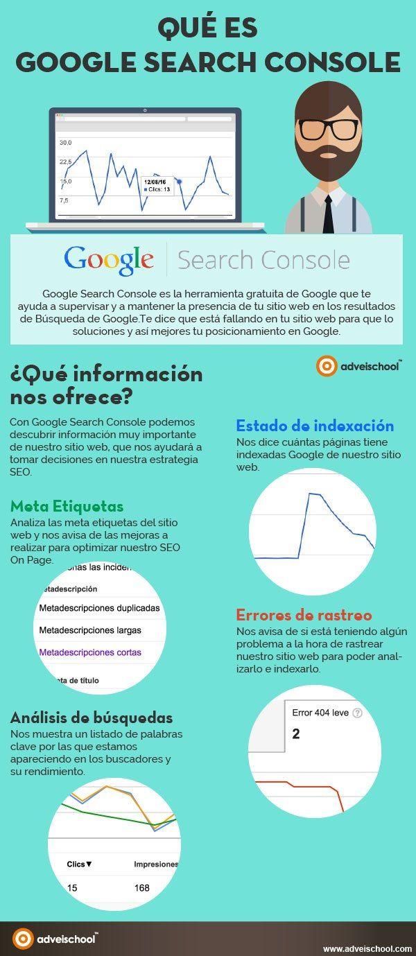 Hola: Una infografía sobreQué es Google Search Console. Vía Un saludo