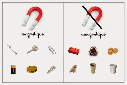 Voici un petit fichier pour débuter une activité autour des objets magnétiques ou non.        Télécharger le fichier    Le fichier se compos...