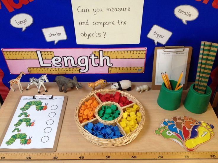 Interactive maths display - measuring length