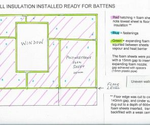 Insulation boards pinned to wall ready for battens in warm batten internal wall insulation method
