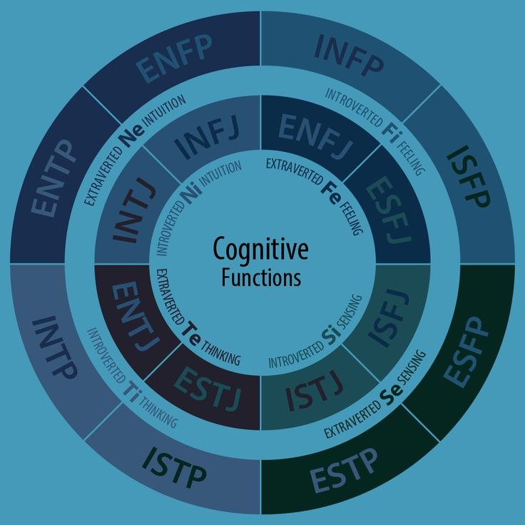 How personality tests become personal mythology