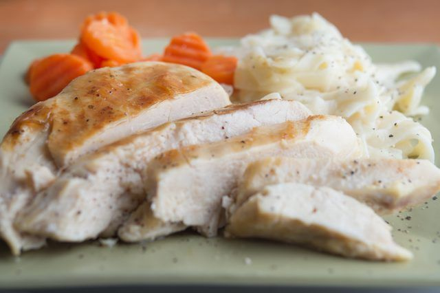 How to Cook Chicken on a George Foreman Grill