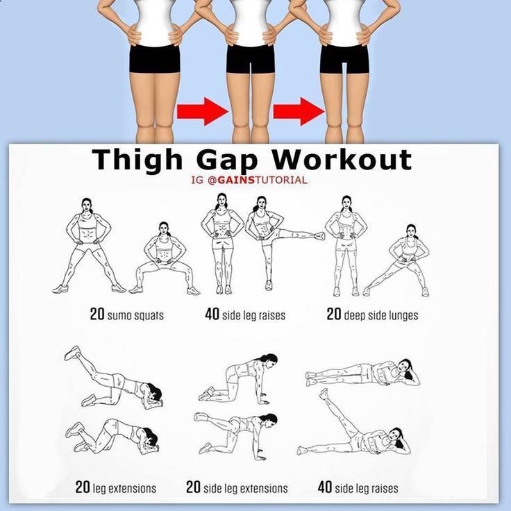 inner thigh gap pussy