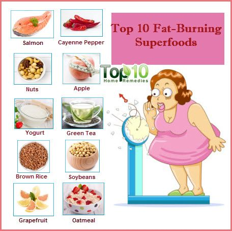 Pills weight loss uk image 2
