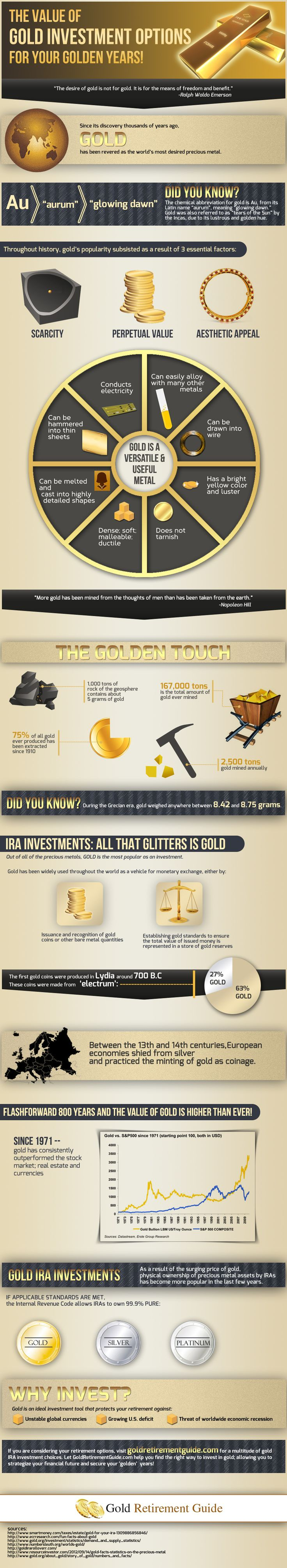http://goldretirementguide.com/the-value-of-gold-investment-options-for-your-golden-years/  The Value of Gold Investment Options for Your Golden Years