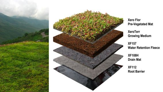 Green Roof System Xero Flor Profile 3D Labeled