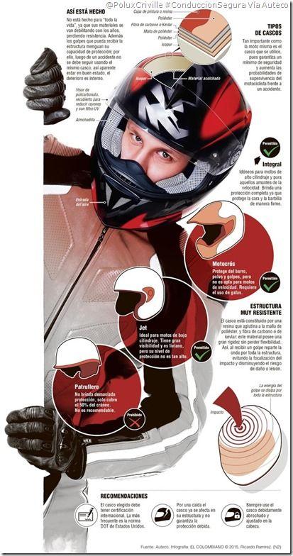 +Razones para usar el casco