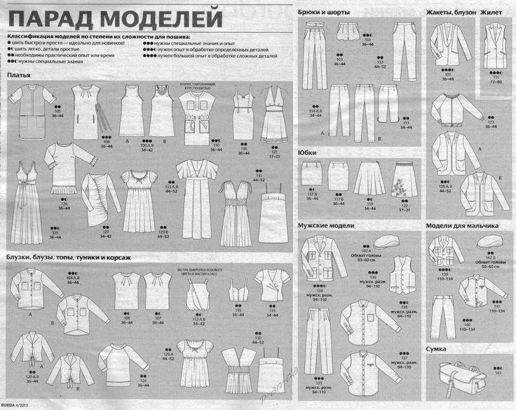 P-an-da Вяжу, шью, валяю - вытворяю!: 01/2010 - 2013 Burda Парад моделей / Технические рисунки / Technical drawings
