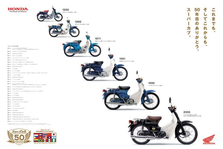 50 Jahre Honda Super Cub