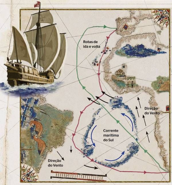 Atlantic wind routes used by Portuguese navigators - 16/17th century