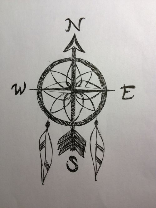 Interesting idea of a dream catcher/compass