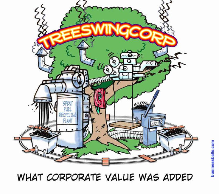 treeswing  - what corporate value was added