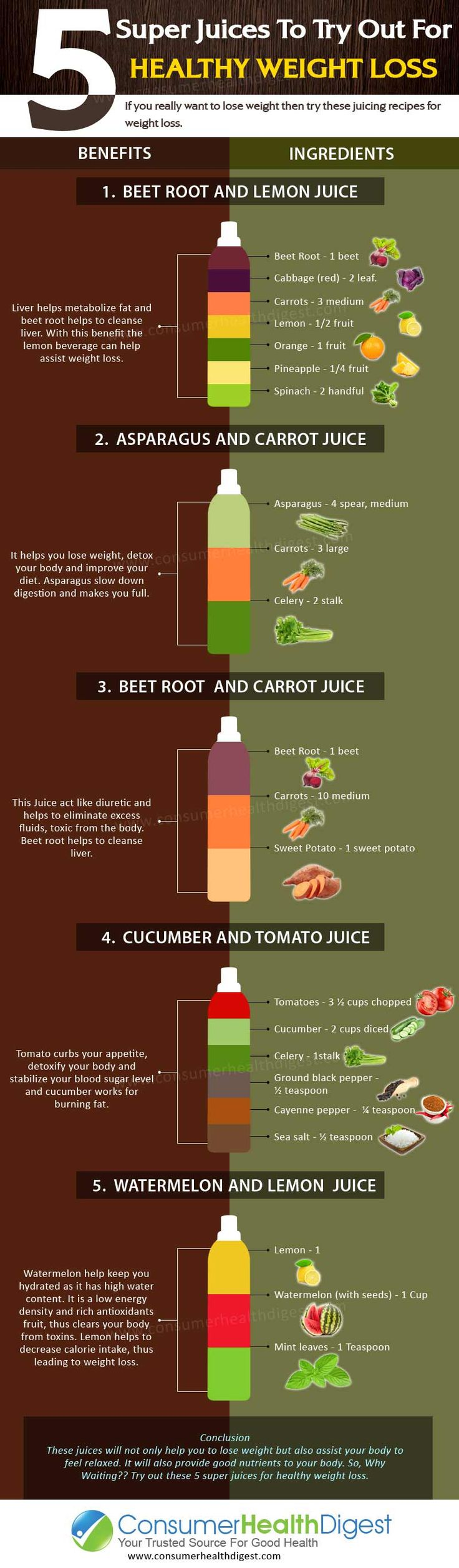 5 Super Juices