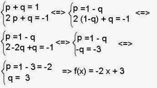 Solved Math  Problems : The graph of the linear function